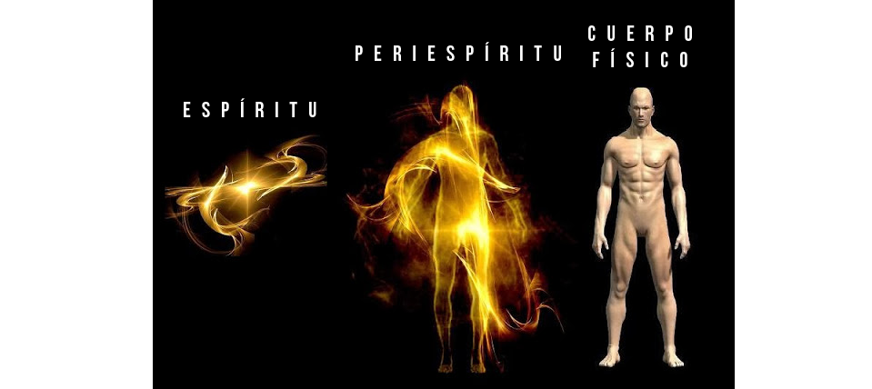 partes-del-ser-humano-espiritismo